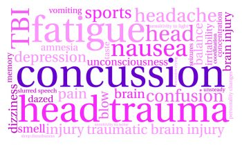 What Are the Signs and Symptoms of a Concussion?